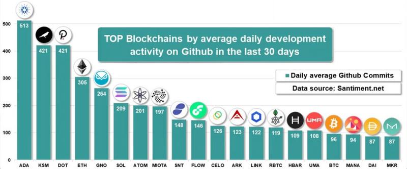 Blockchain разработка